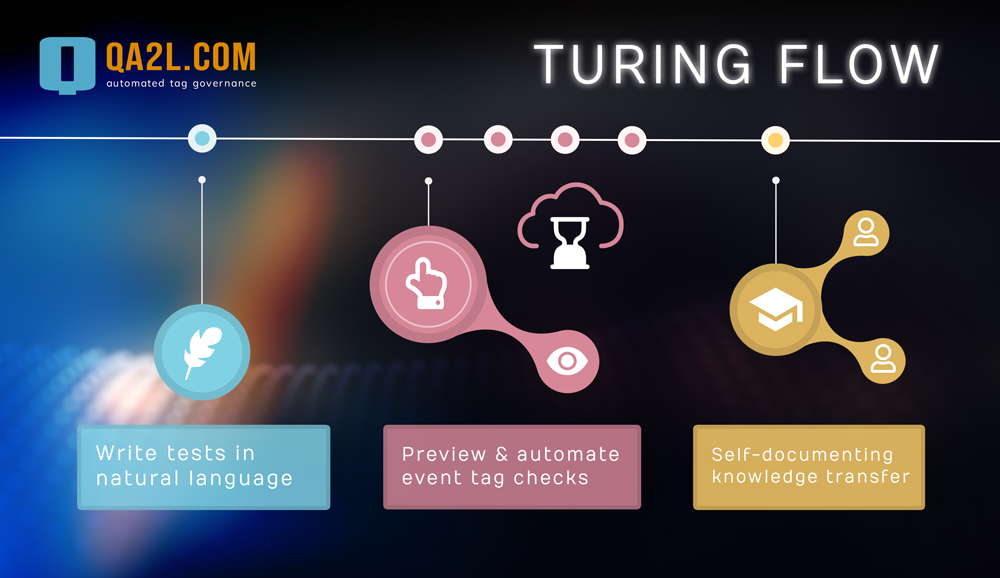 Turing-Flow-Infographic.png